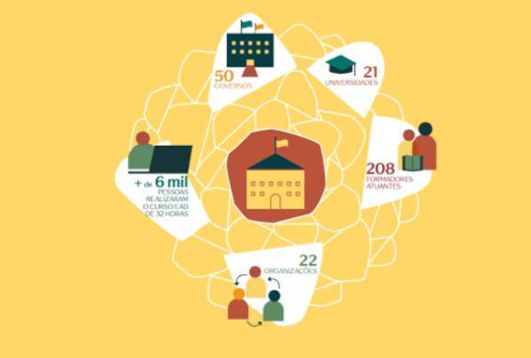 Expansão das AEEs marca evolução do projeto em 2018