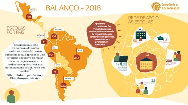 Número de escolas por país em 2018 (Clique para ver imagem ampliada)